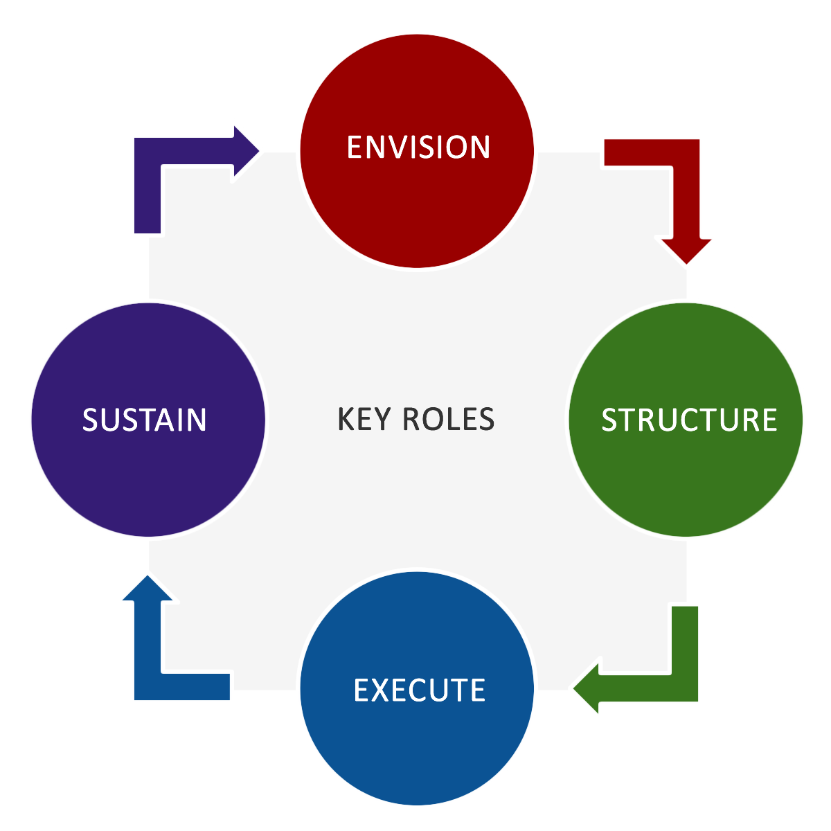 The_Competency_Model-ESES-Trans